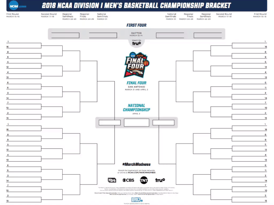March madness is here, get your brackets ready